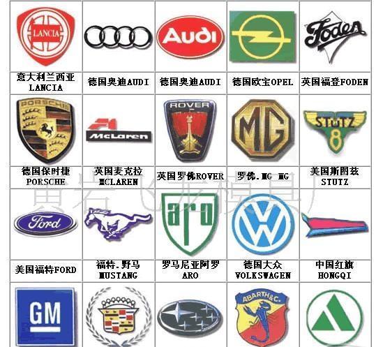 日本名车大全_汽车品牌标志大全图片展示_汽车品牌标志大全相关图片下载