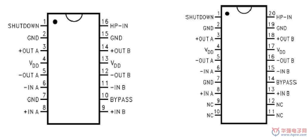 HT4863 是一种带立体声耳机输出模式的双声 道音频功率放大芯片。工作电压5V,负载为4? 电阻 时平均输出功率为2.2W ;负载为3? 电阻时平均输 出功率为2.5W ,且最大失真率低于 1.0% 。另外, 当驱动立体声耳机时,放大器可工作在单端模式。本 音频功率放大器只需要很少的外围设备,便可以提供 高品质的输出功率,极大简化音频系统设计,HT4863 在一块芯片上集合了双通道的桥式扬声器和立体声 耳机。 HT4863 采用外部控制的低功耗关断模式,立体耳 机放大模式,以及内部热敏关断保护机制,并利