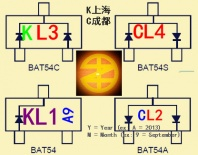 供应BAT54S-7-F/L