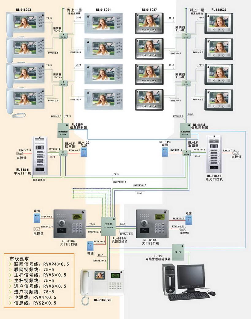 直按式可视楼宇对讲系统接线图