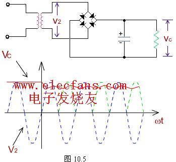 桥式整流电容滤波电路图片