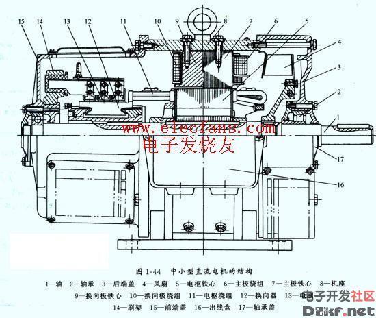 直流电机结构图