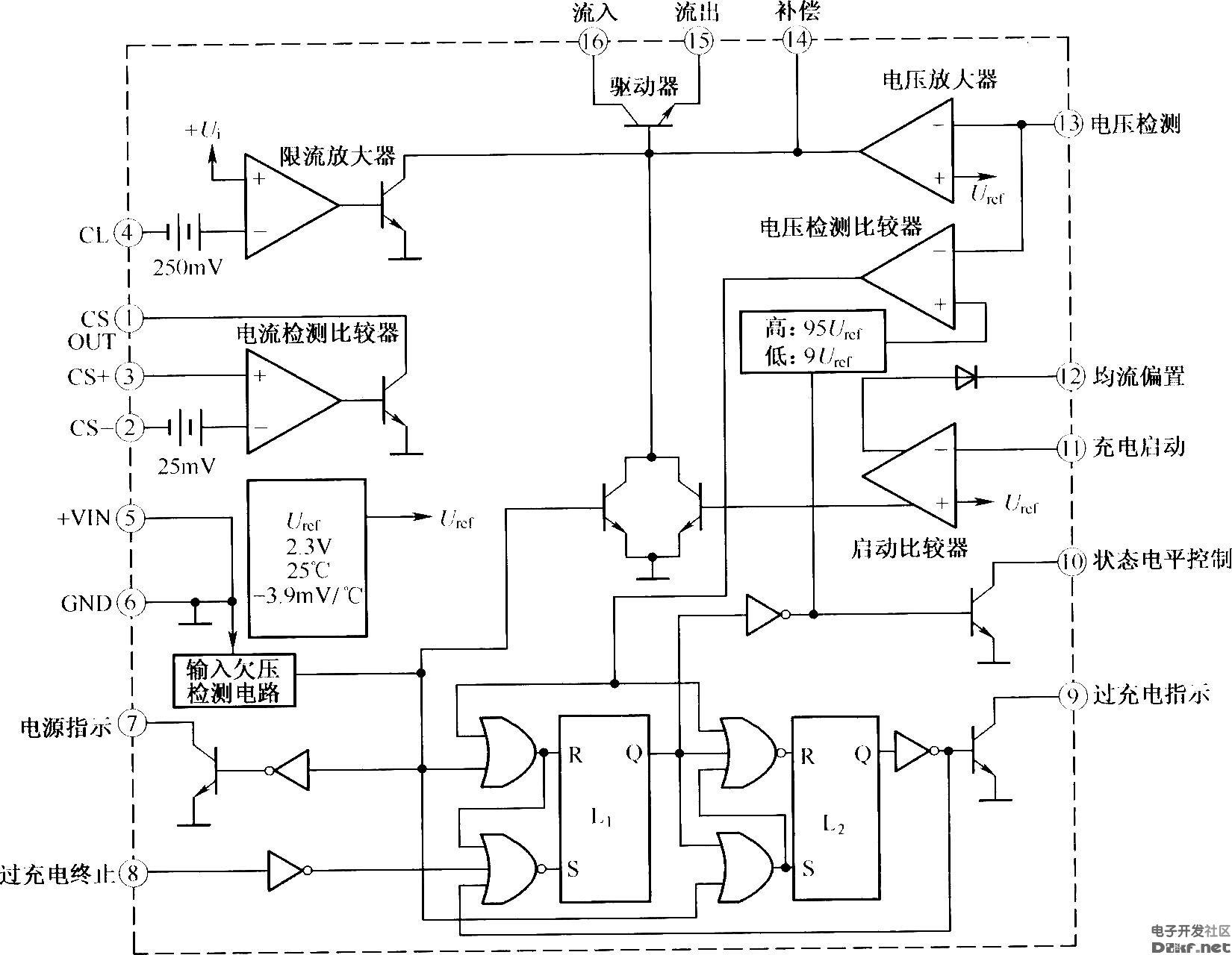 UC3906作为阀控密封铅酸蓄电池充电专用芯片,其内集成了实现阀控密封铅酸蓄电池 最佳充电所需的3种充电逻辑控制和检测功能,并具有环境温度自适应、充放电程度自适应 以及限流、欠压保护功能。其采用的温度补偿技术可使各种充电转换电压随阀控密封铅酸蓄 电池电压温度系数的变化而变化,使阀控密封铅酸蓄电池在很宽的温度范围内都能达到最佳 充电状态。其内部结构图如下所示
