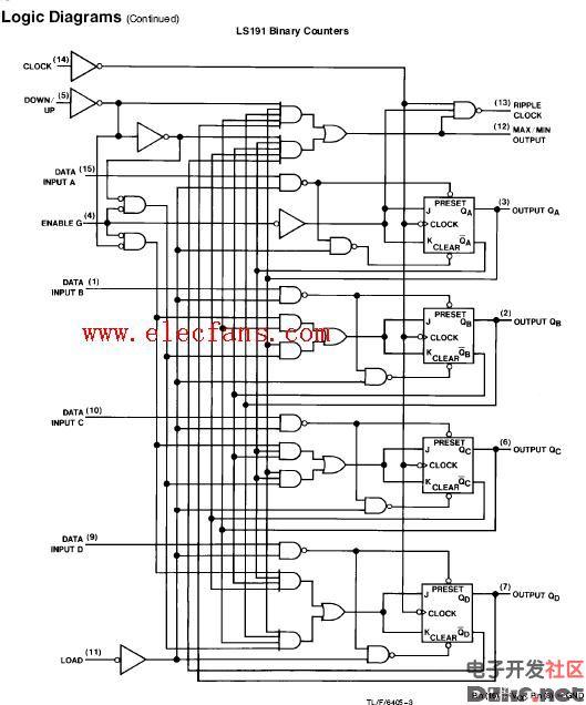 74ls190引脚图管脚图及功能表
