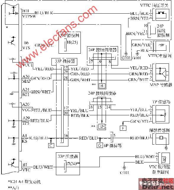 2003年款车型发动机电路图-广州本田雅阁2l/2.3l轿车