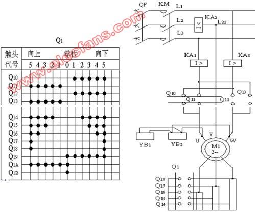 桥式起重机电气控制电路图片