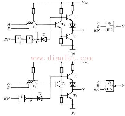 三态输出门的电路图和图形符号