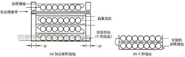 变压器磁心和结构的选取原则与绕制方法