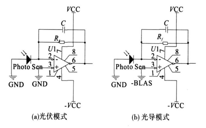光电转换电路的设计与优化