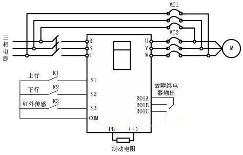英威腾chv110变频器在自动扶梯中的应用