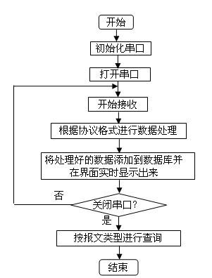 制作网页框架完整步骤