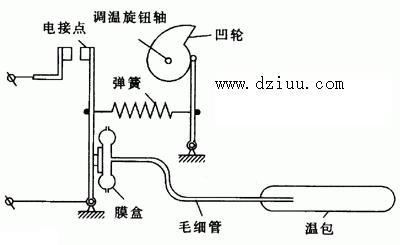 压力式冰箱温控器的工作原理