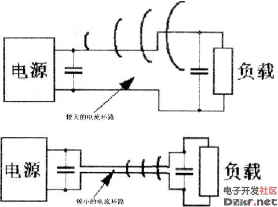 直流电流�:`yfj_电源输出直流电流环路