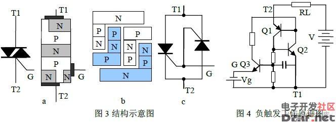 2双向可控硅   相比于单向可控硅,双向可控硅在原理上最大的区别就是