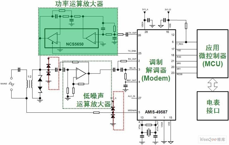 应用于智能电表通信模块的plc调制解调器及线路驱动器方案