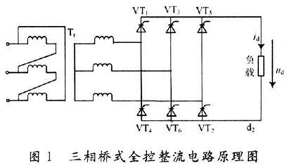 三相桥式全控整流电路全面解析