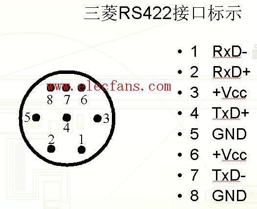 三菱rs422针脚定义