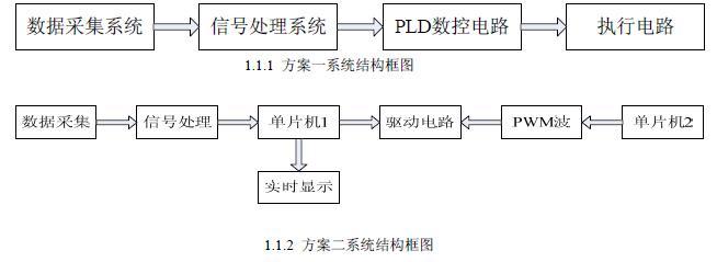 电动车分析原理标识方案图设计cad上图纸的电路是什么图片