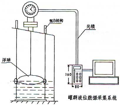 光纤液位传感器详细介绍