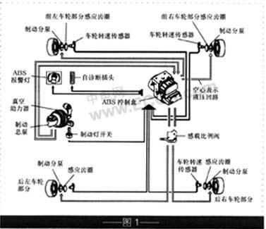 富康系列轿车电控制动abs系统