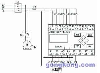 系统构成 液压机的公称力范围一般在400kn—50000kn,公称力越大图片