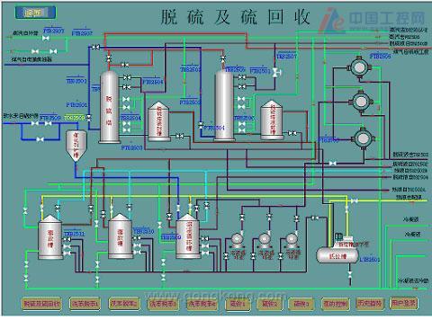 硫铵工艺流程图