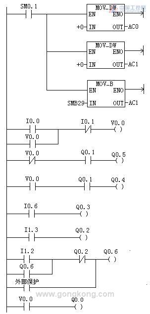 图2西门子plc接线图 kc0 为变频器内部故障继电器常开触点.