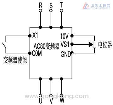 伟创ac80变频器动力放线架调试解决方案———深圳