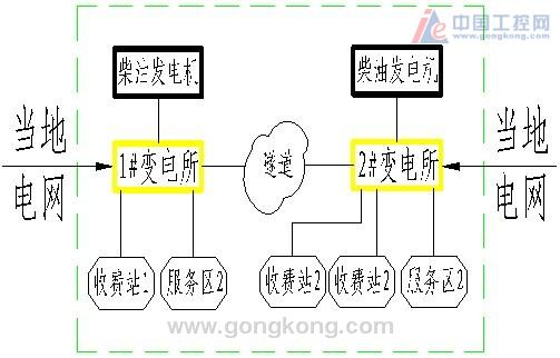 电路 电路图 电子 原理图 503_322