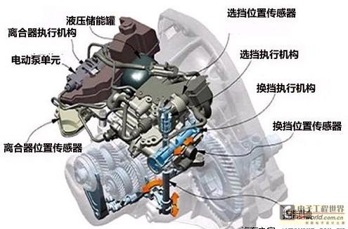 高效而便捷 常见汽车amt变速器技术解析图片
