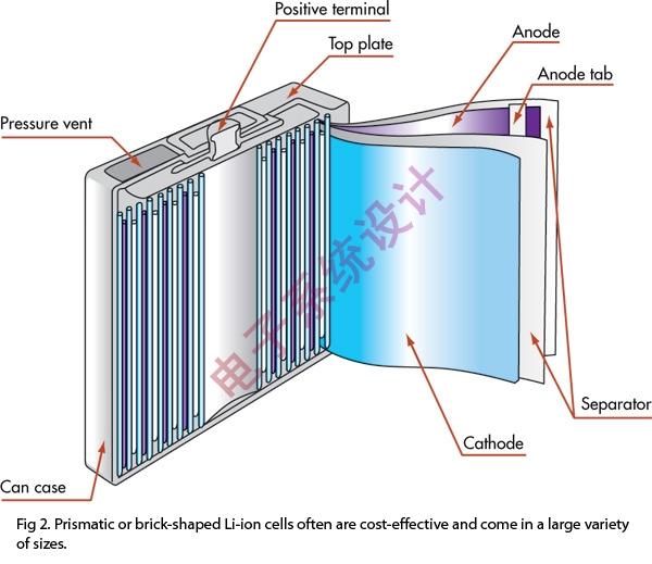 如何为移动设备选择合适的锂离子电池