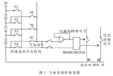 电动汽车电池管理系统硬件设计技术