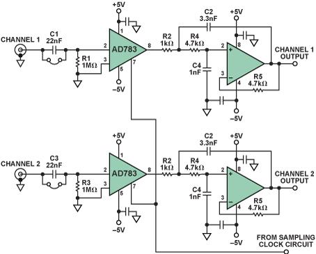 C声卡变成高速采样示波器的方法