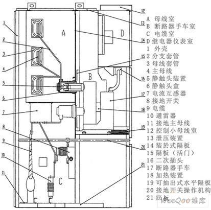 关于开关柜kyn28a-12电路结构分析