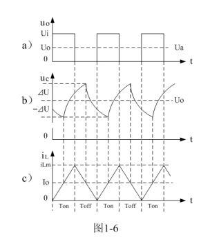 图1-6中,电容两端的充放电曲线是有意把它的曲率放大了的,实际上它们