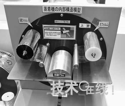 电动车逆变器大容量电容器:用3μm以下的薄膜做(上)
