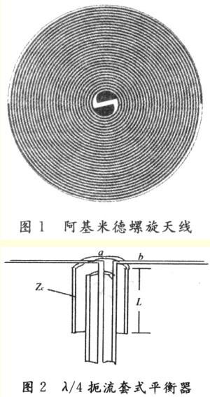 宽带平面螺旋天线的研究与设计