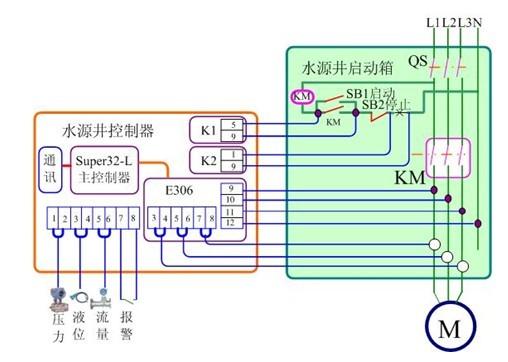 防止在更换仪表,或仪表接线时因意外短路损坏电源. 3.