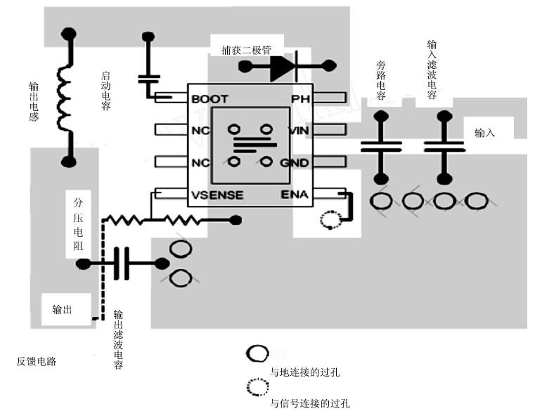 电路板设计图