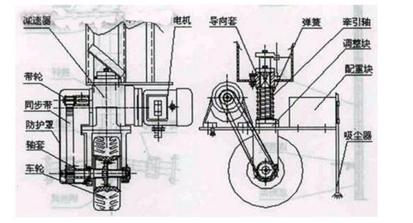 图3珩架驱动小车设计图
