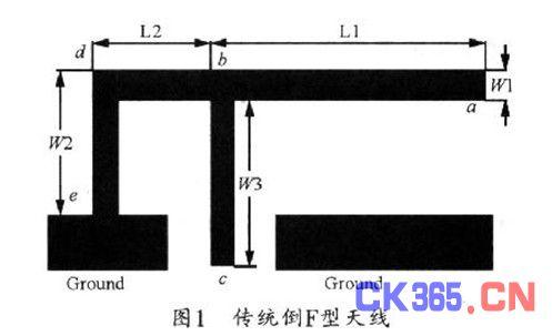 蓝牙倒f型天线的设计与测量问题全面探讨