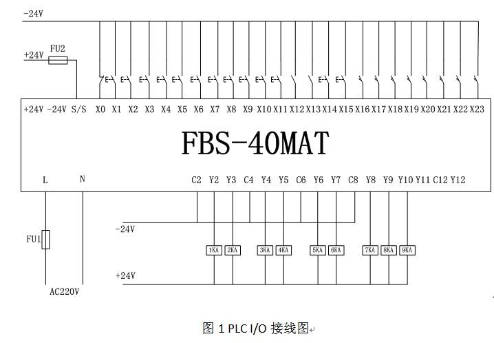 plc i/o接线图