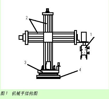 机械手结构图