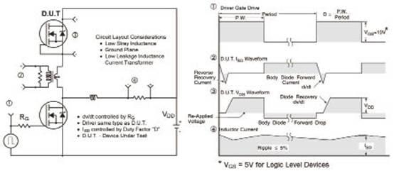 电机控制,dc-dc转换,电池开关,以及内燃机(ice)和混合动力汽车平台的