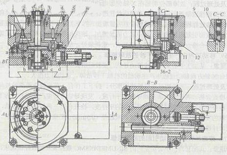 (4)转位液压缸复位 刀架压紧之后,压力油从d孔进入转位液压缸的右腔图片