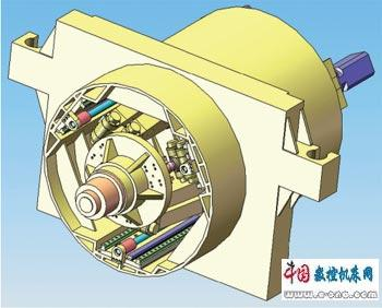 本并联主轴头可以与不同结构的机床结合,组成混联机床,以实现各种