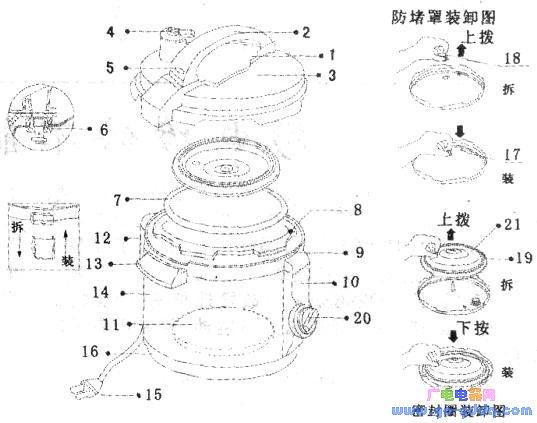 海尔电压力锅的结构特点