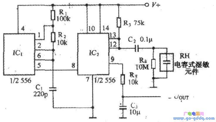 电容型湿度传感器是用高分子材料的湿敏元件作为敏感元件,它利用有机高分子材料的吸湿性能与膨润性能制成的,属水分子亲和力型湿敏元件,吸湿后,介电常数发生明显变化的高分子电介质,可做成电容式湿敏元件。常用的高分子材料是醋酸纤维素、尼龙和硝酸纤维素等。高分子湿敏元件的薄膜做得极薄,一般约5000埃,使元件易于很快的吸湿与脱湿,减少了滞后误差,响应速度快。这种湿敏元件的缺点是不宜用于含有机溶媒气体的环境,元件也不能耐80qc以上的高温。电容型湿度传感器的应用电路图所示。它由两个时基电路IC1、IC2组成,556为双