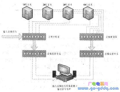 逻辑结构图如下图所示.