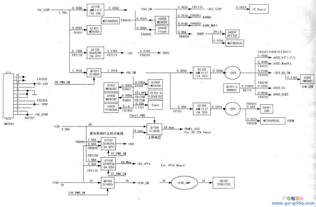 aoc冠捷l32d99x液晶彩电主板电源组成